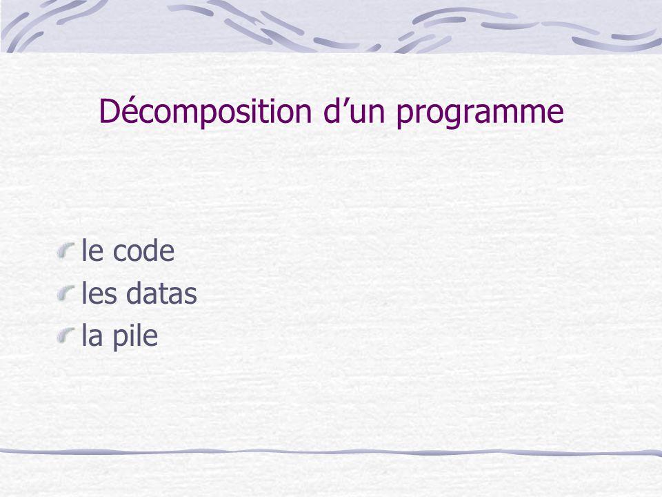 Décomposition d'un programme le code les datas la pile
