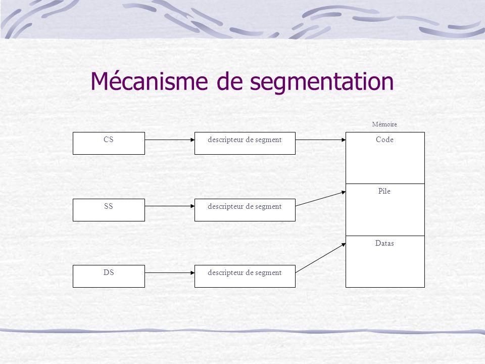 Mécanisme de segmentation CS SS DS descripteur de segment Code Pile Datas Mémoire