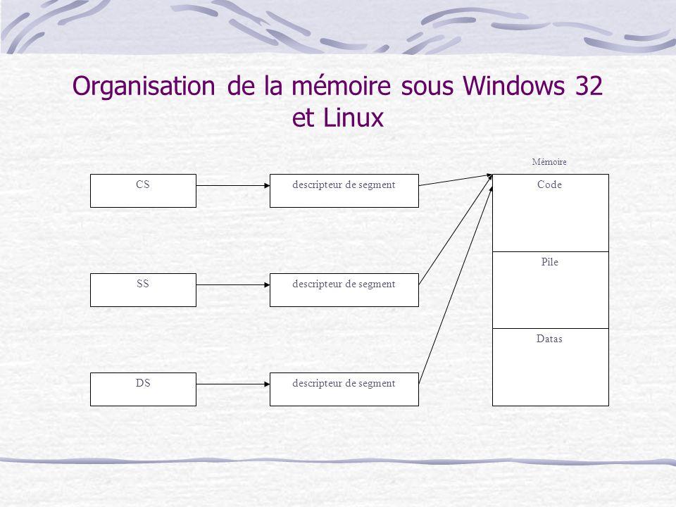 Organisation de la mémoire sous Windows 32 et Linux CS SS DS descripteur de segment Code Pile Datas Mémoire