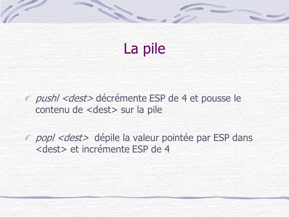 La pile pushl décrémente ESP de 4 et pousse le contenu de sur la pile popl dépile la valeur pointée par ESP dans et incrémente ESP de 4