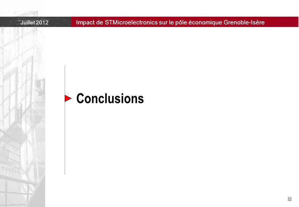 Juillet 2012 Impact de STMicroelectronics sur le pôle économique Grenoble-Isère 32 Conclusions