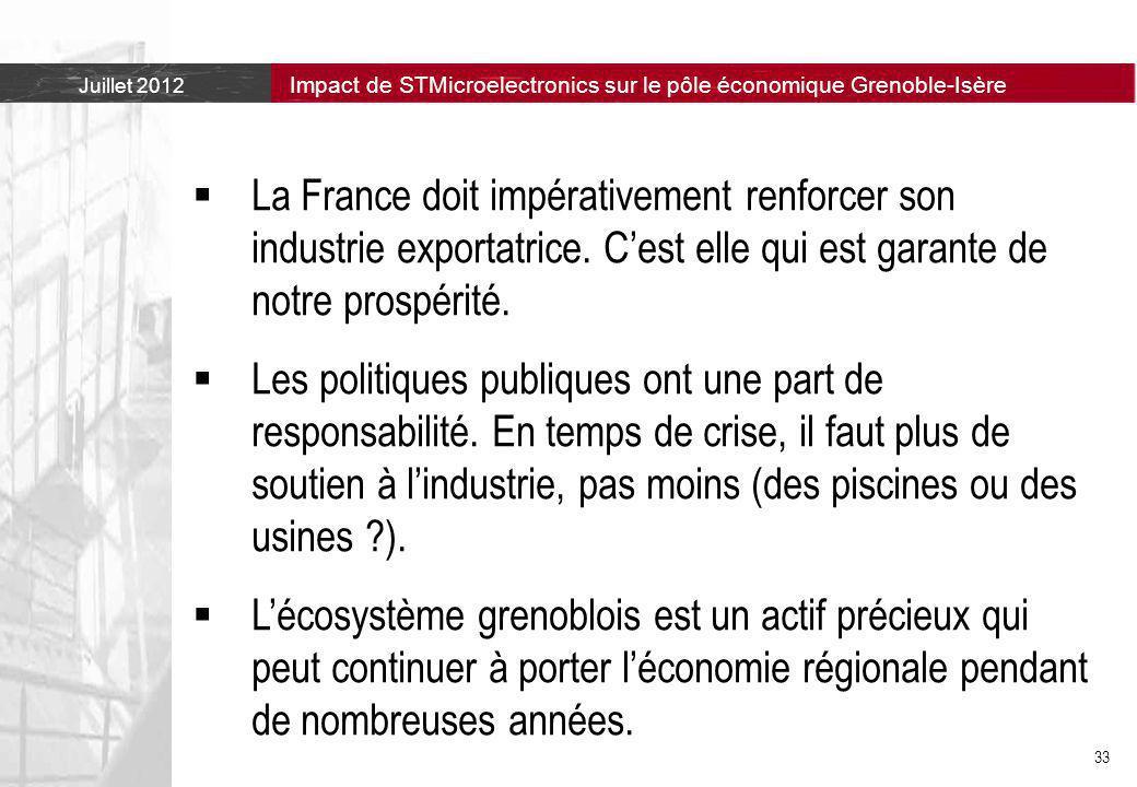 Juillet 2012 Impact de STMicroelectronics sur le pôle économique Grenoble-Isère 33  La France doit impérativement renforcer son industrie exportatrice.