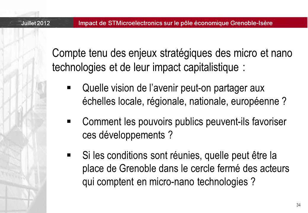 Juillet 2012 Impact de STMicroelectronics sur le pôle économique Grenoble-Isère 34 Compte tenu des enjeux stratégiques des micro et nano technologies et de leur impact capitalistique :  Quelle vision de l'avenir peut-on partager aux échelles locale, régionale, nationale, européenne .