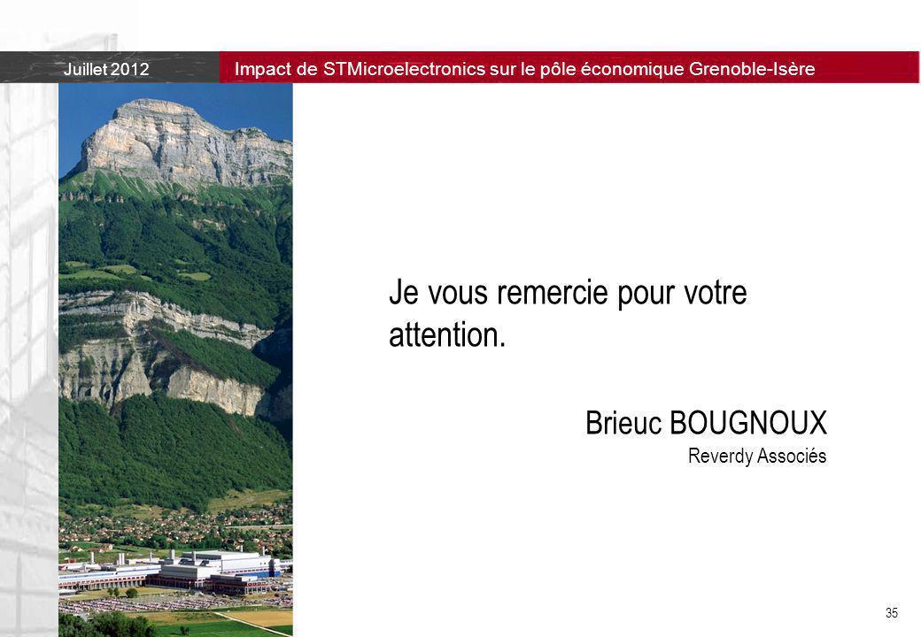 Juillet 2012 Impact de STMicroelectronics sur le pôle économique Grenoble-Isère 35 Je vous remercie pour votre attention.
