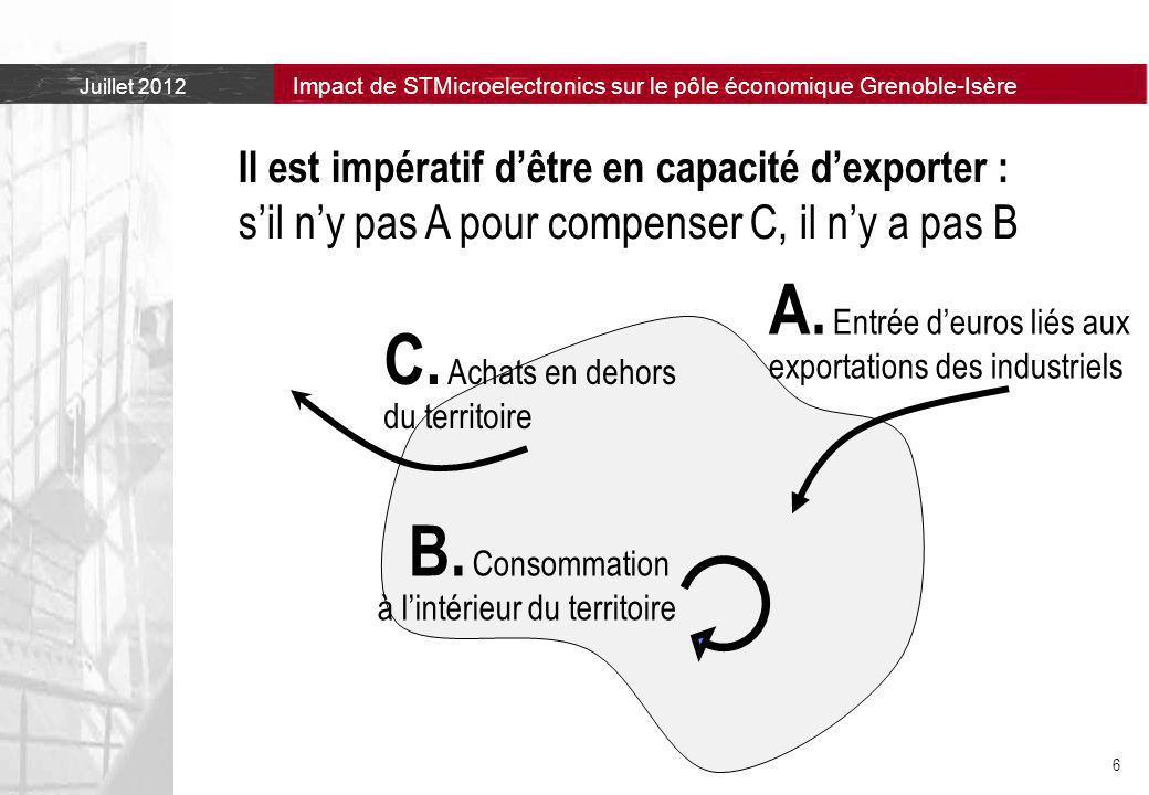 Juillet 2012 Impact de STMicroelectronics sur le pôle économique Grenoble-Isère 6 B.