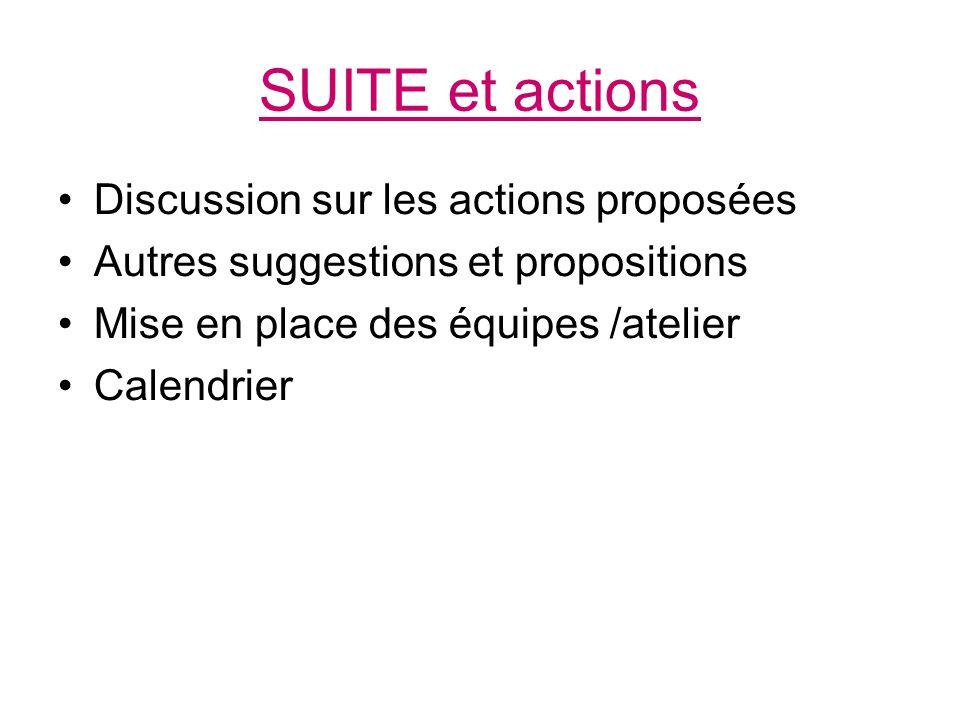 SUITE et actions Discussion sur les actions proposées Autres suggestions et propositions Mise en place des équipes /atelier Calendrier