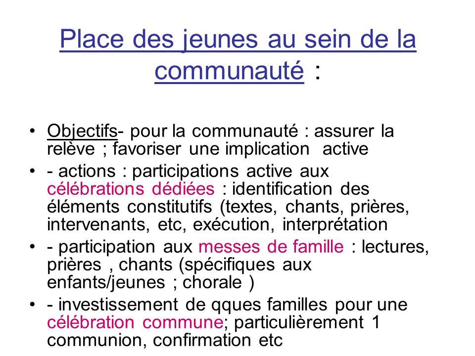 Place des jeunes au sein de la communauté : Objectifs- pour la communauté : assurer la relève ; favoriser une implication active - actions : participa