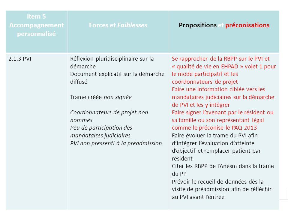 Item 5 Accompagnement personnalisé Forces et FaiblessesPropositions et préconisations 2.1.3 PVIRéflexion pluridisciplinaire sur la démarche Document e