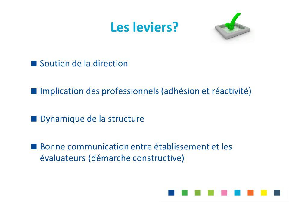 Les leviers?  Soutien de la direction  Implication des professionnels (adhésion et réactivité)  Dynamique de la structure  Bonne communication ent