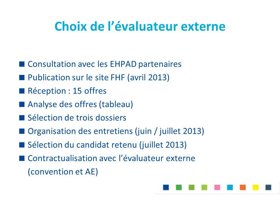 Choix de l'évaluateur externe  Consultation avec les EHPAD partenaires  Publication sur le site FHF (avril 2013)  Réception : 15 offres  Analyse d