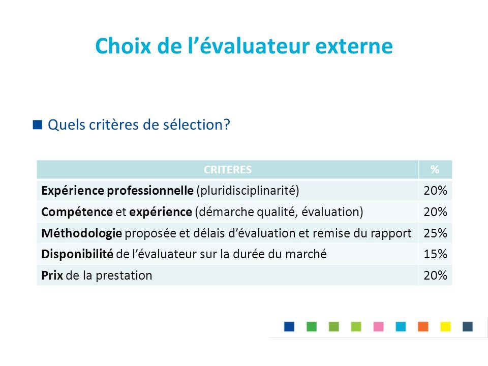Choix de l'évaluateur externe  Quels critères de sélection? CRITERES% Expérience professionnelle (pluridisciplinarité)20% Compétence et expérience (d