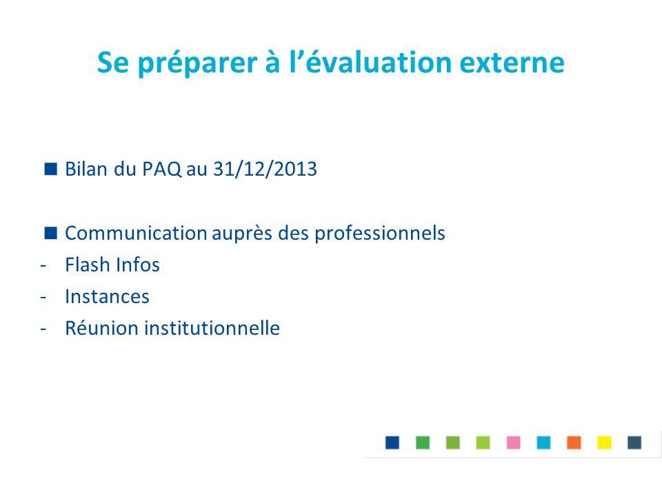 Se préparer à l'évaluation externe  Bilan du PAQ au 31/12/2013  Communication auprès des professionnels -Flash Infos -Instances -Réunion institution