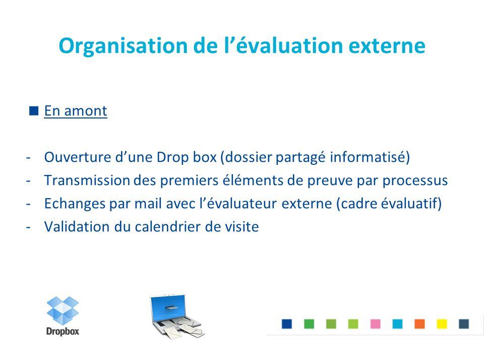Organisation de l'évaluation externe  En amont -Ouverture d'une Drop box (dossier partagé informatisé) -Transmission des premiers éléments de preuve