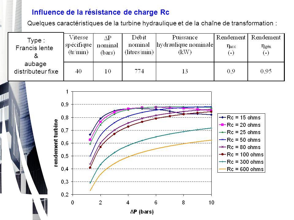 Influence de la résistance de charge Rc Quelques caractéristiques de la turbine hydraulique et de la chaîne de transformation : Type : Francis lente &