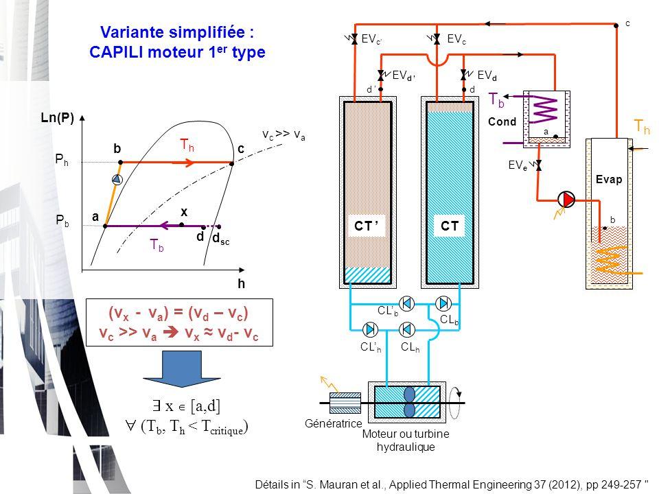 Pression (bar) Enthalpie (kJ/kg)..