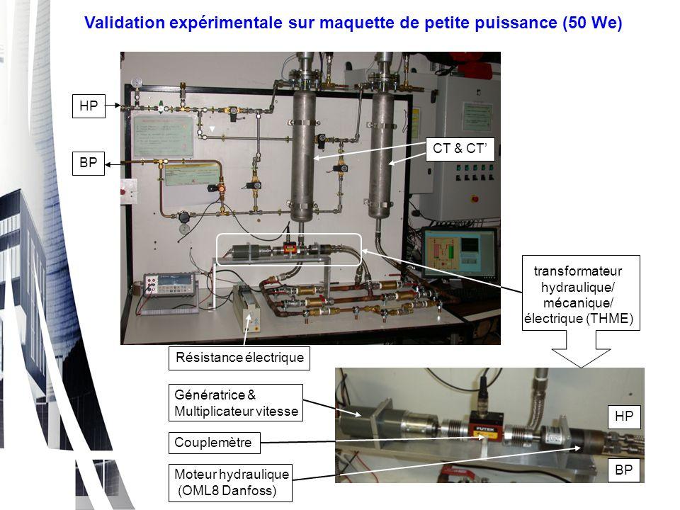 Constat : Avec R hyd : Résistance hydraulique du THME en charge (sur R c ) Validation expérimentale Régime instationnaire de la transformation hydraulique  mécanique  électrique R c = 7 Ω