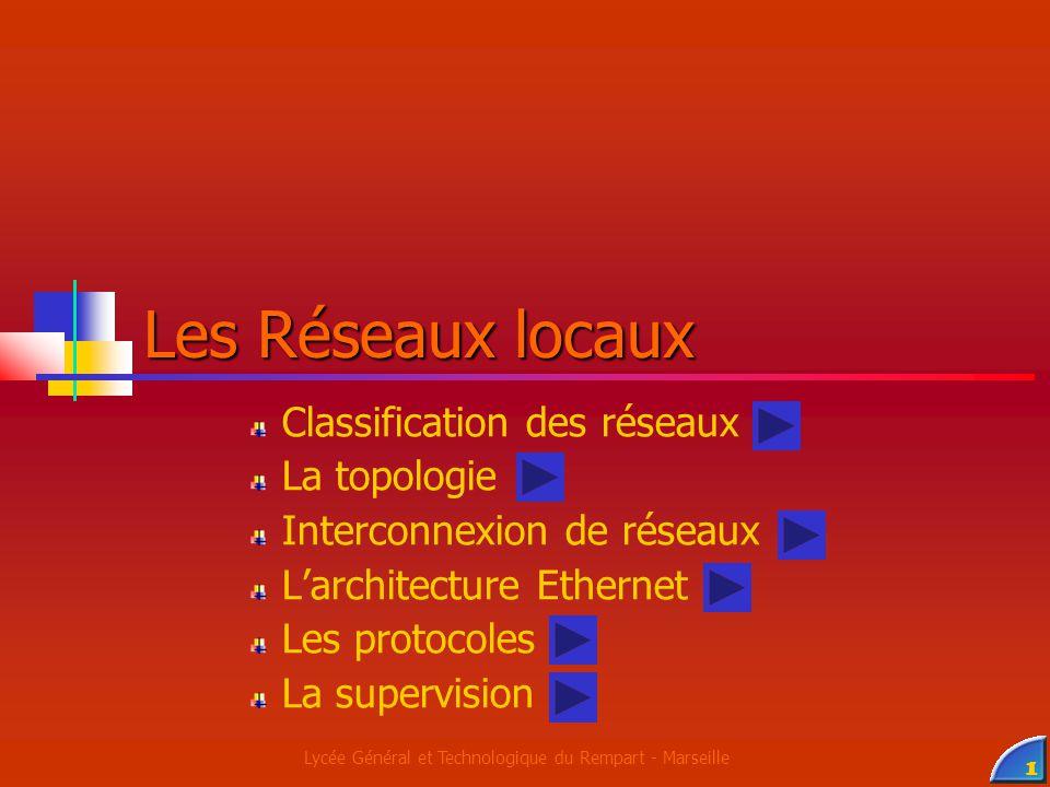 Lycée Général et Technologique du Rempart - Marseille 1 Les Réseaux locaux Classification des réseaux La topologie Interconnexion de réseaux L'architecture Ethernet Les protocoles La supervision