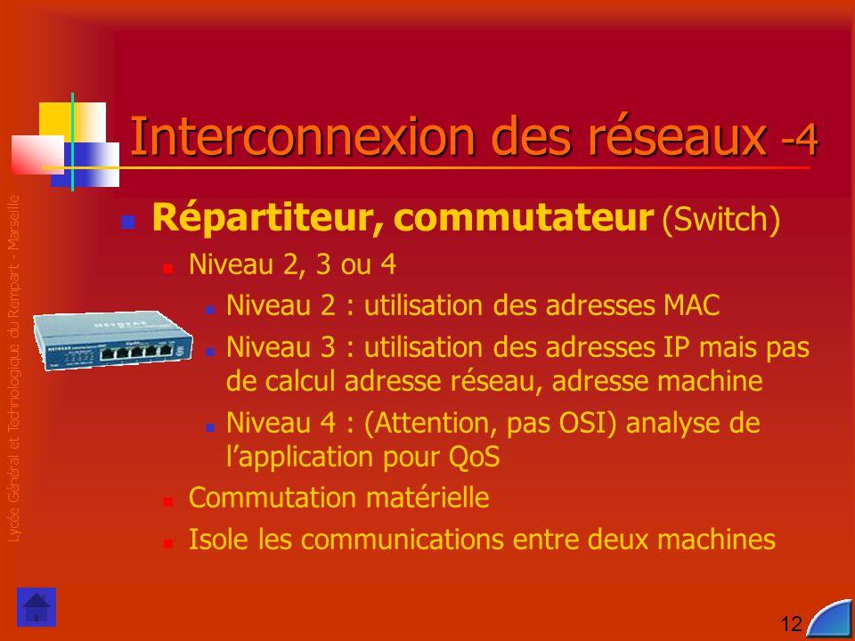 Lycée Général et Technologique du Rempart - Marseille 12 Interconnexion des réseaux -4 Répartiteur, commutateur (Switch) Niveau 2, 3 ou 4 Niveau 2 : u