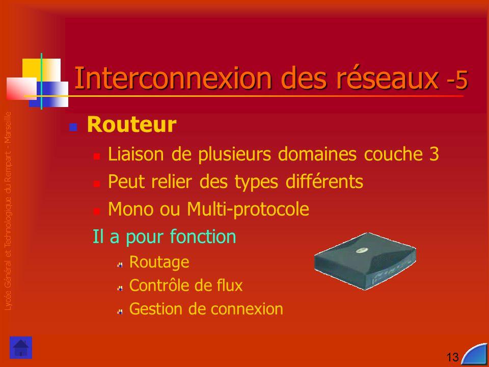 Lycée Général et Technologique du Rempart - Marseille 13 Interconnexion des réseaux -5 Routeur Liaison de plusieurs domaines couche 3 Peut relier des types différents Mono ou Multi-protocole Il a pour fonction Routage Contrôle de flux Gestion de connexion