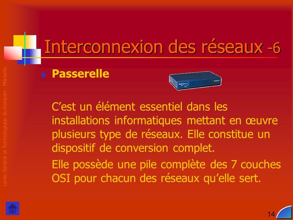 Lycée Général et Technologique du Rempart - Marseille 14 Interconnexion des réseaux -6 Passerelle C'est un élément essentiel dans les installations informatiques mettant en œuvre plusieurs type de réseaux.