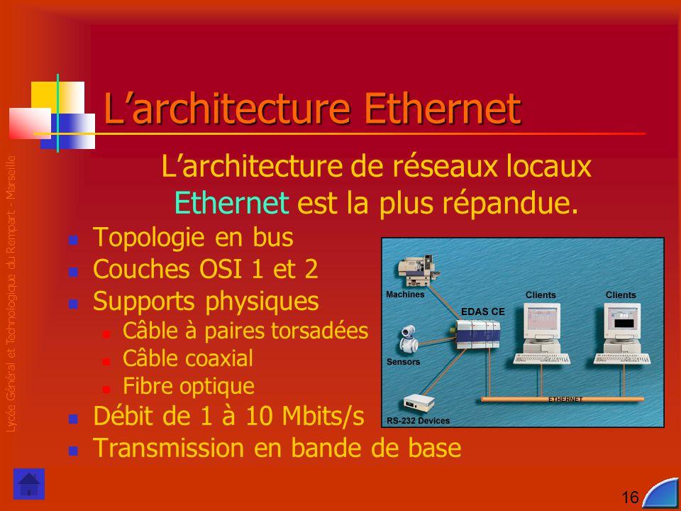 Lycée Général et Technologique du Rempart - Marseille 16 L'architecture de réseaux locaux Ethernet est la plus répandue. Topologie en bus Couches OSI