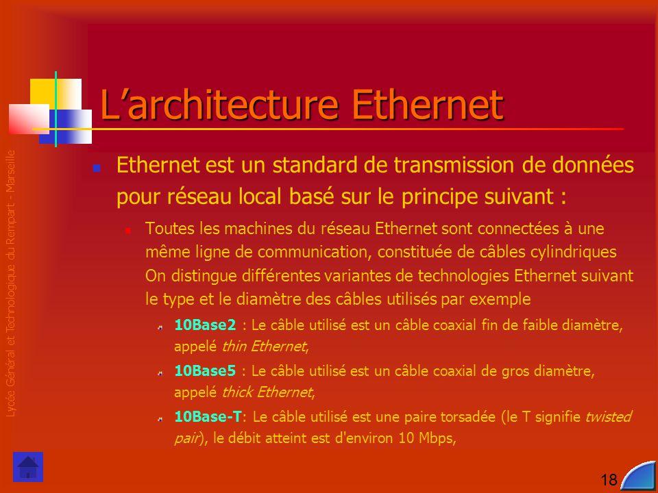 Lycée Général et Technologique du Rempart - Marseille 18 Ethernet est un standard de transmission de données pour réseau local basé sur le principe su