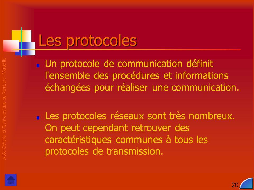 Lycée Général et Technologique du Rempart - Marseille 20 Les protocoles Un protocole de communication définit l ensemble des procédures et informations échangées pour réaliser une communication.