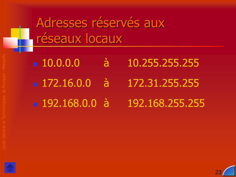 Lycée Général et Technologique du Rempart - Marseille 23 Adresses réservés aux réseaux locaux 10.0.0.0à10.255.255.255 172.16.0.0à172.31.255.255 192.168.0.0à192.168.255.255