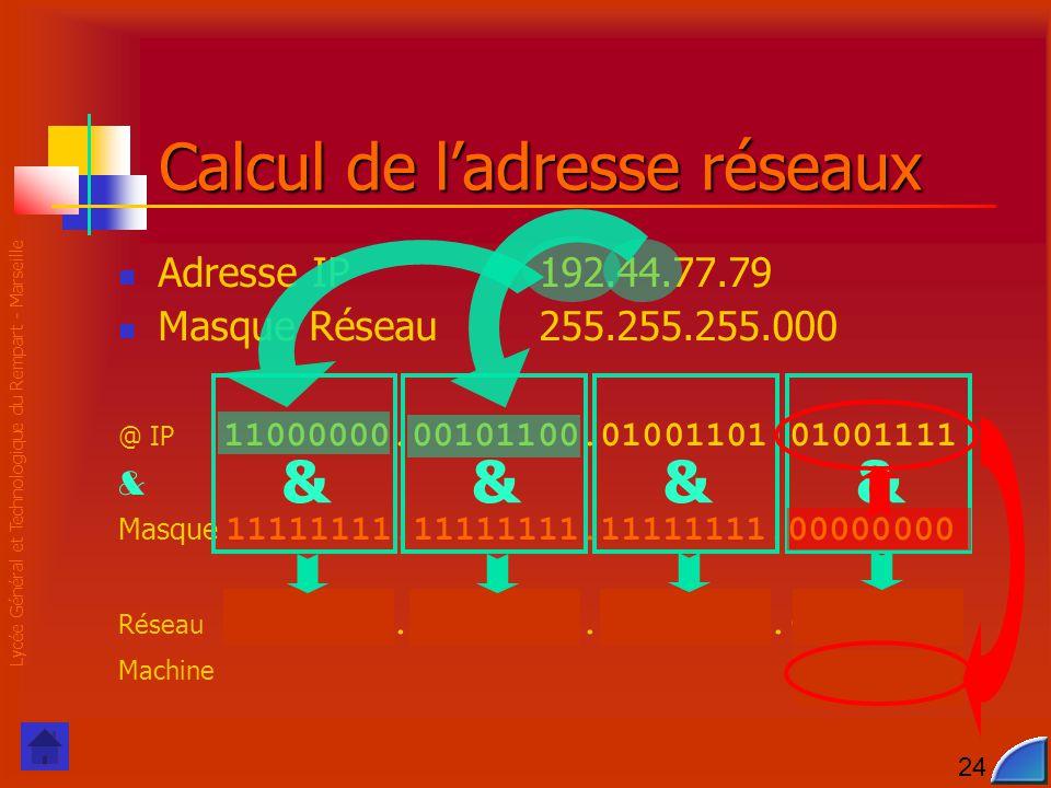 Lycée Général et Technologique du Rempart - Marseille 24 Calcul de l'adresse réseaux Adresse IP192.44.77.79 Masque Réseau255.255.255.000 @ IP 11000000.00101100.01001101.01001111 & Masque 11111111.11111111.11111111.00000000 Réseau 11000000.00101100.01001101.00000000 Machine 1001111 &&&&
