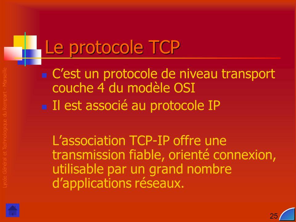 Lycée Général et Technologique du Rempart - Marseille 25 Le protocole TCP C'est un protocole de niveau transport couche 4 du modèle OSI Il est associé au protocole IP L'association TCP-IP offre une transmission fiable, orienté connexion, utilisable par un grand nombre d'applications réseaux.