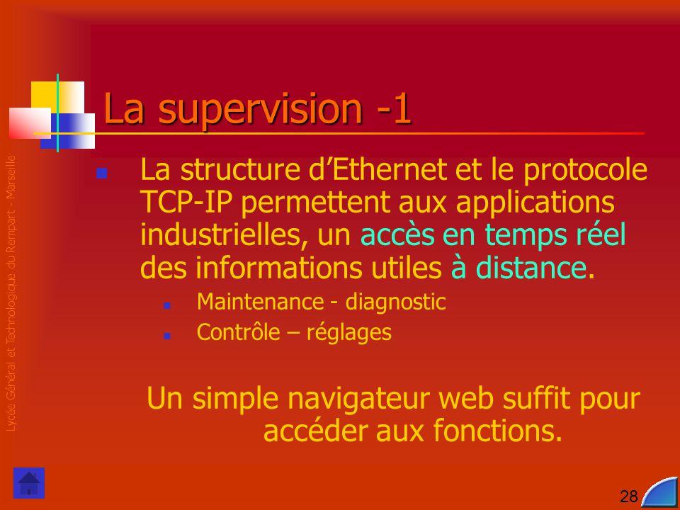 Lycée Général et Technologique du Rempart - Marseille 28 La supervision -1 La structure d'Ethernet et le protocole TCP-IP permettent aux applications industrielles, un accès en temps réel des informations utiles à distance.