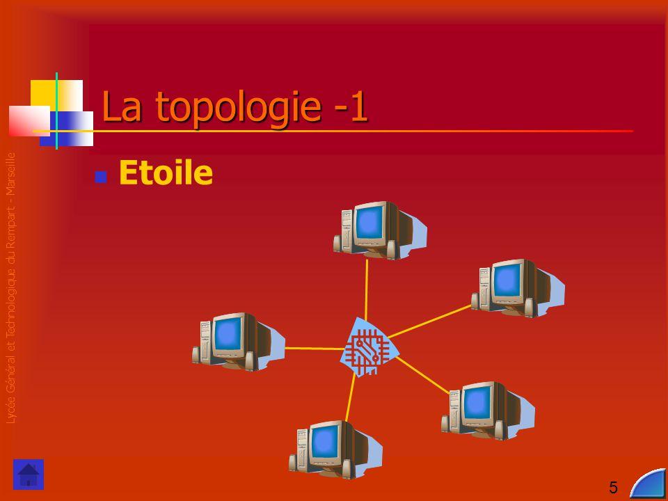 Lycée Général et Technologique du Rempart - Marseille 5 La topologie -1 Etoile