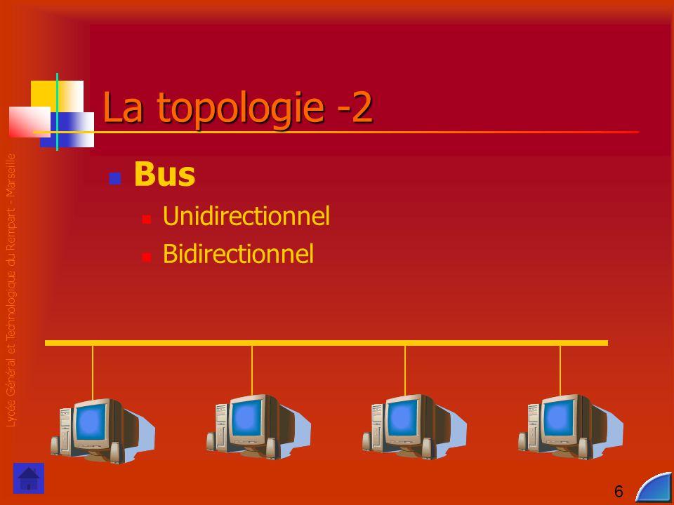 Lycée Général et Technologique du Rempart - Marseille 6 La topologie -2 Bus Unidirectionnel Bidirectionnel