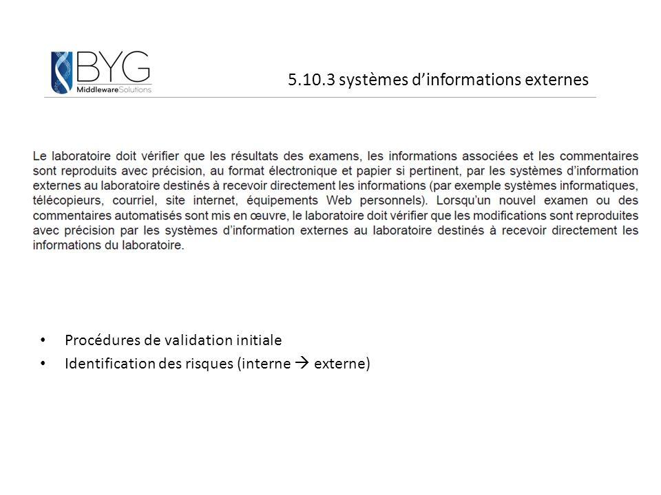 Procédures de validation initiale Identification des risques (interne  externe) 5.10.3 systèmes d'informations externes
