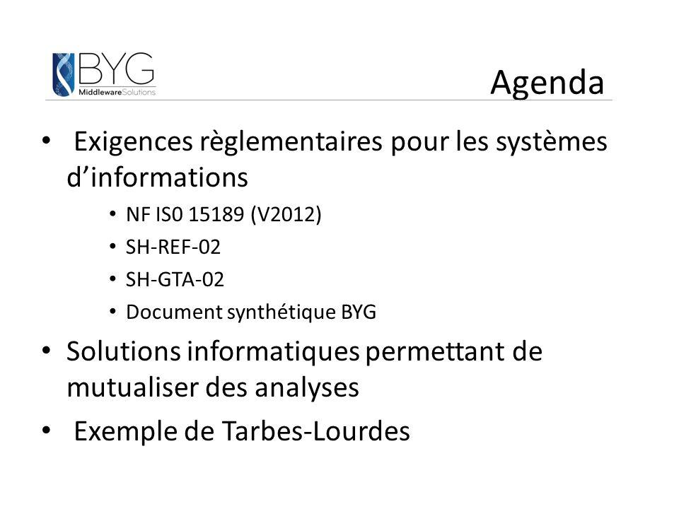 Agenda Exigences règlementaires pour les systèmes d'informations NF IS0 15189 (V2012) SH-REF-02 SH-GTA-02 Document synthétique BYG Solutions informati
