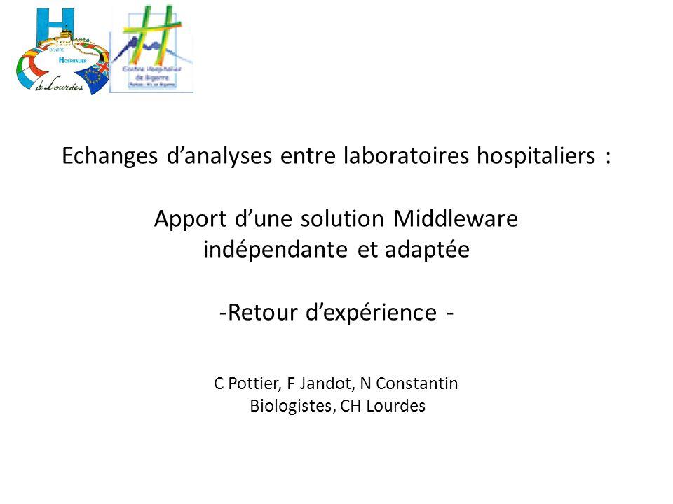 Echanges d'analyses entre laboratoires hospitaliers : Apport d'une solution Middleware indépendante et adaptée -Retour d'expérience - C Pottier, F Jan