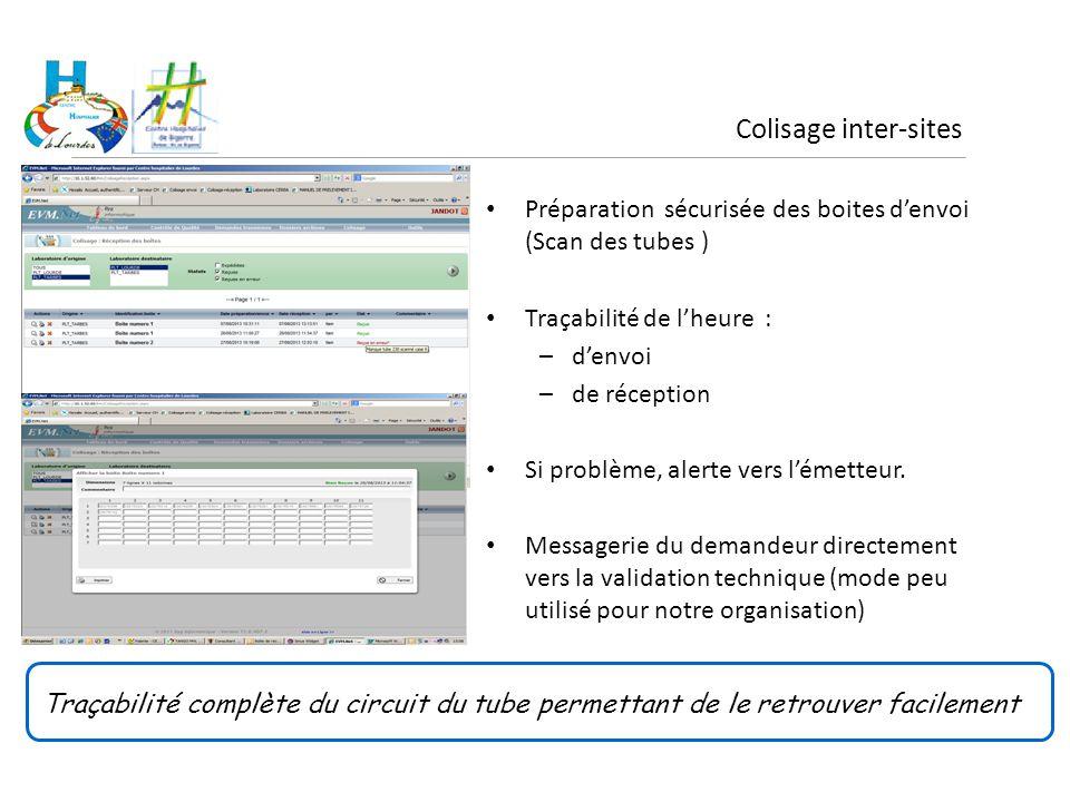 Colisage inter-sites Préparation sécurisée des boites d'envoi (Scan des tubes ) Traçabilité de l'heure : –d'envoi –de réception Si problème, alerte ve