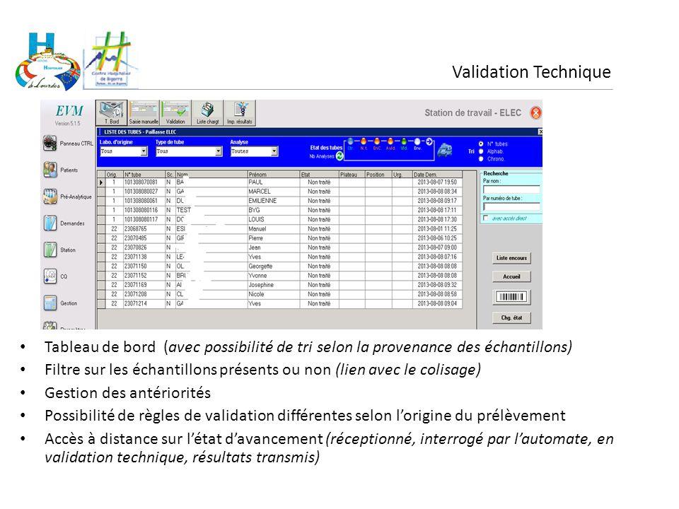 Validation Technique Tableau de bord (avec possibilité de tri selon la provenance des échantillons) Filtre sur les échantillons présents ou non (lien