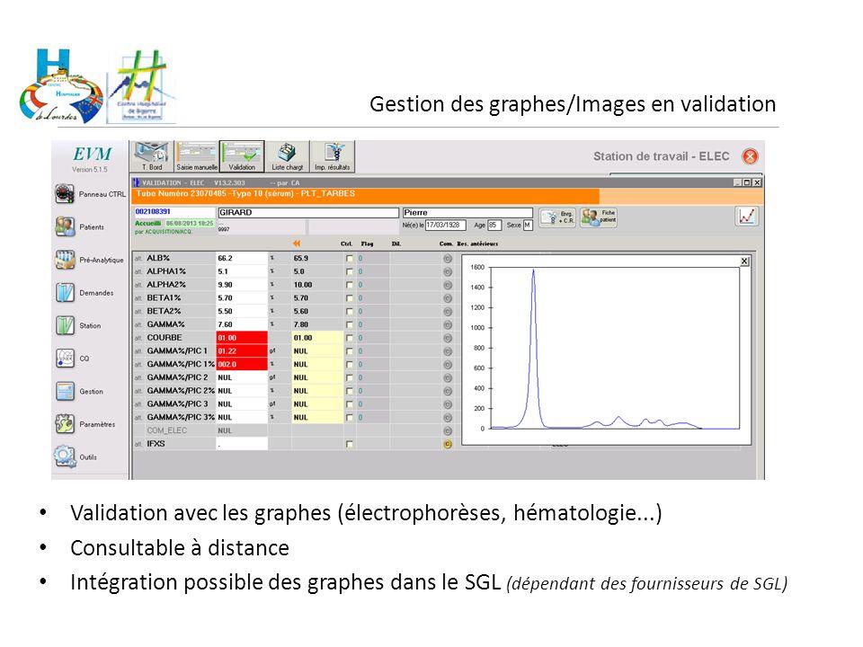 Gestion des graphes/Images en validation Validation avec les graphes (électrophorèses, hématologie...) Consultable à distance Intégration possible des