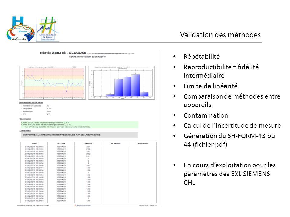Validation des méthodes Répétabilité Reproductibilité = fidélité intermédiaire Limite de linéarité Comparaison de méthodes entre appareils Contaminati