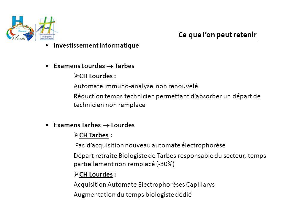 Ce que l'on peut retenir Investissement informatique Examens Lourdes  Tarbes  CH Lourdes : Automate immuno-analyse non renouvelé Réduction temps tec