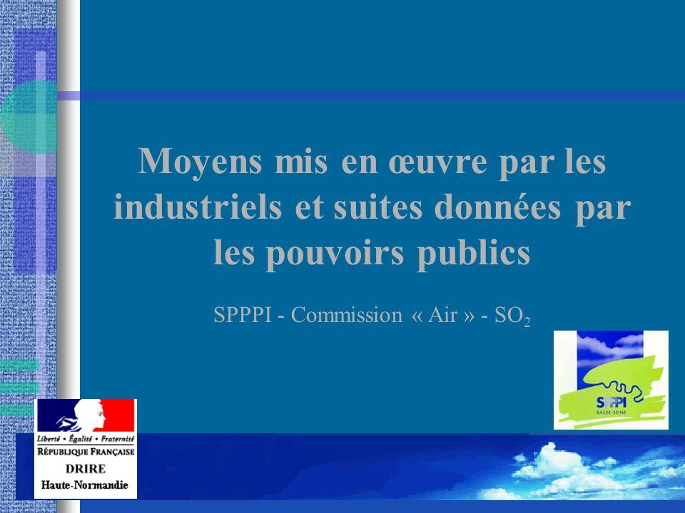 Moyens mis en œuvre par les industriels et suites données par les pouvoirs publics SPPPI - Commission « Air » - SO 2