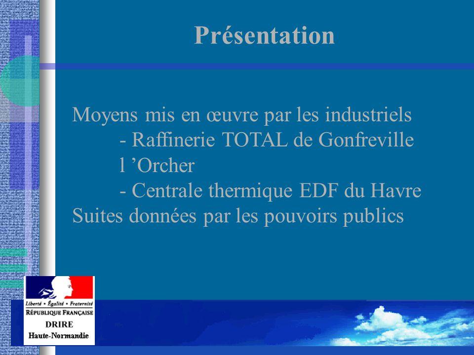 Présentation Moyens mis en œuvre par les industriels - Raffinerie TOTAL de Gonfreville l 'Orcher - Centrale thermique EDF du Havre Suites données par les pouvoirs publics