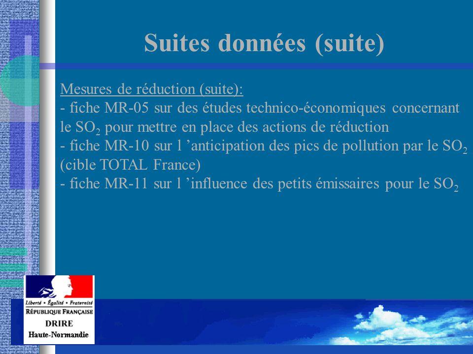 Suites données (suite) Mesures de réduction (suite): - fiche MR-05 sur des études technico-économiques concernant le SO 2 pour mettre en place des actions de réduction - fiche MR-10 sur l 'anticipation des pics de pollution par le SO 2 (cible TOTAL France) - fiche MR-11 sur l 'influence des petits émissaires pour le SO 2