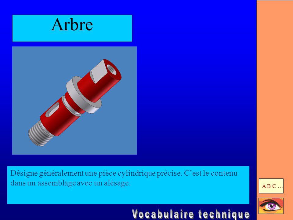 Arbre Désigne généralement une pièce cylindrique précise. C'est le contenu dans un assemblage avec un alésage. A B C …