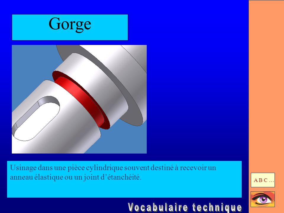 Gorge Usinage dans une pièce cylindrique souvent destiné à recevoir un anneau élastique ou un joint d'étanchéité. A B C …