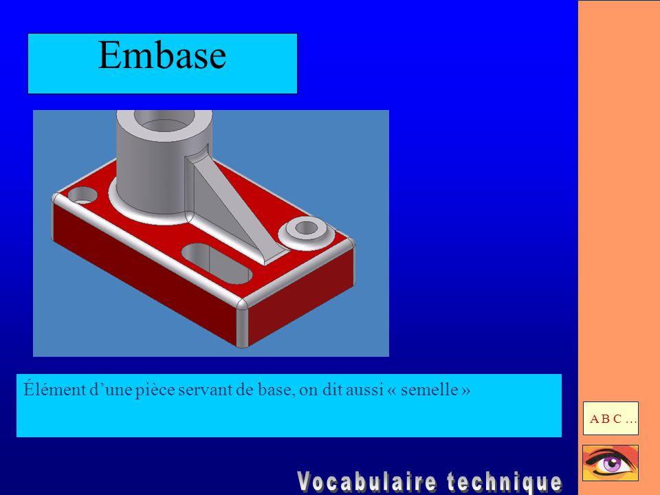 Méplat Surface plane réalisée sur un cylindre.On dit aussi plat.
