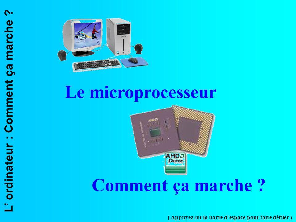 L' ordinateur : Comment ça marche ? Le microprocesseur Comment ça marche ? ( Appuyez sur la barre d'espace pour faire défiler )