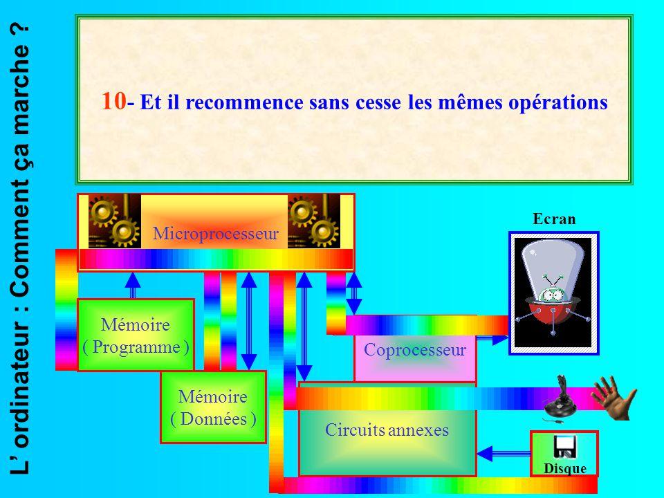 L' ordinateur : Comment ça marche ? Microprocesseur Coprocesseur Circuits annexes Ecran Disque 10 - Et il recommence sans cesse les mêmes opérations M