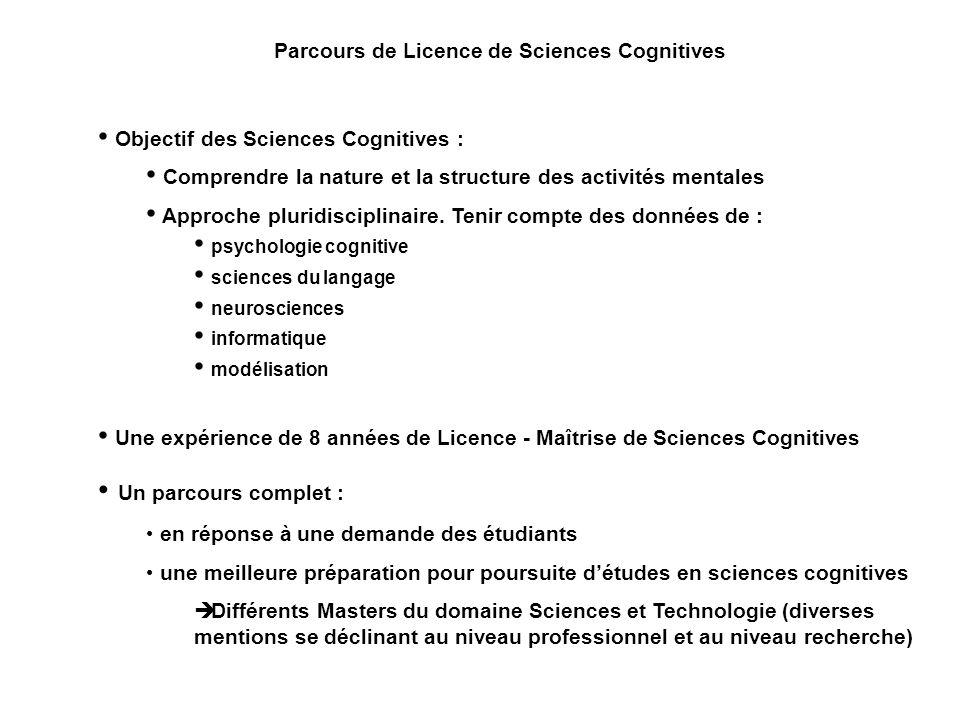 Parcours de Licence de Sciences Cognitives Objectif des Sciences Cognitives : Comprendre la nature et la structure des activités mentales Approche plu
